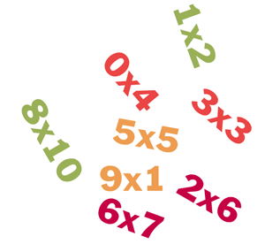 Table de multiplication nuage