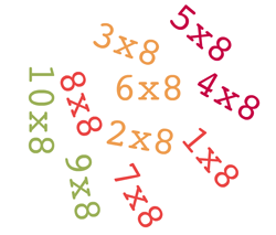 8 times table